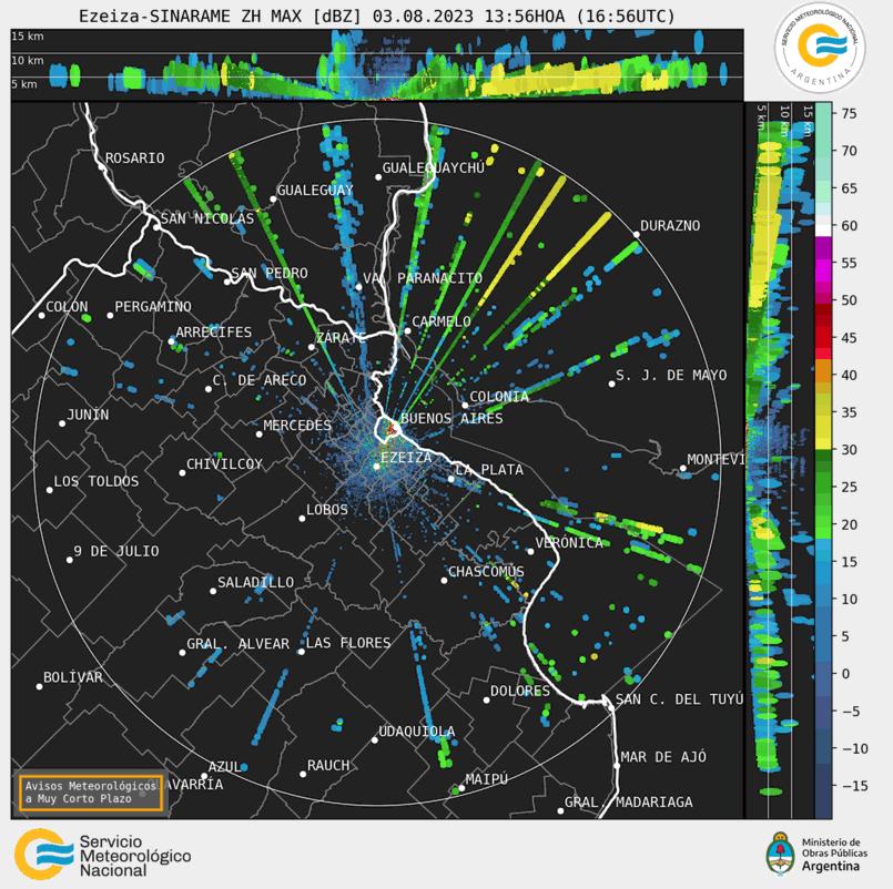 Radar Buenos Aires